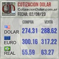 COTIZACION DOLAR ARGENTINA
